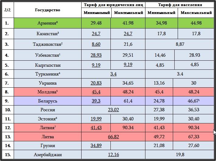 el-2016-rus