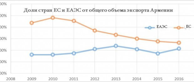 graf rus